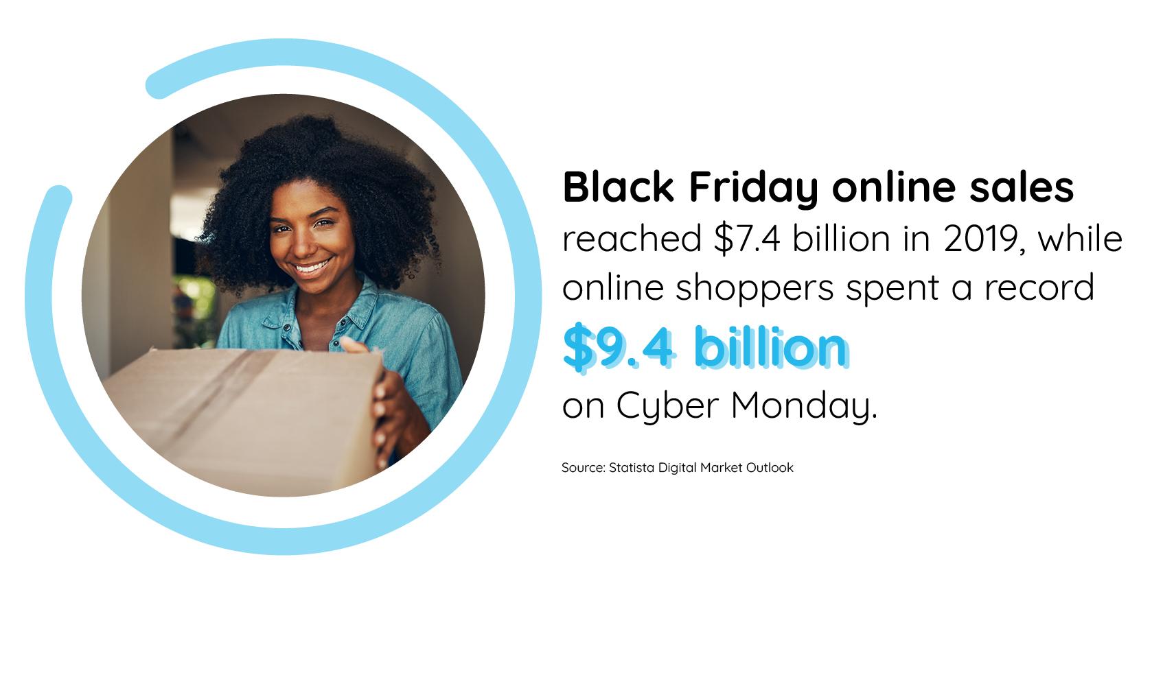 Black Friday Online Sales